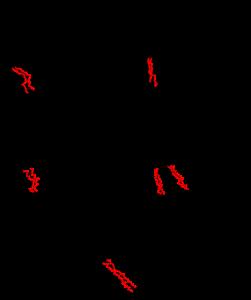 Horne-Tanzer-klassifikation